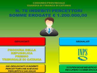 Reddito cittadinanza, maxi truffa a Catania
