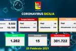 Coronavirus in Sicilia, 613 positivi e 15 vittime