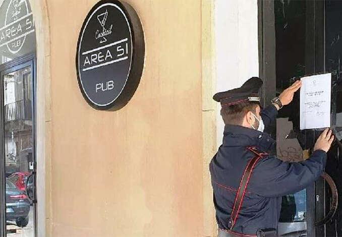 Norme anti-covid, locale catanese recidivo chiuso