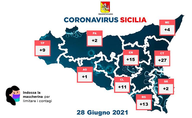 Coronavirus in Sicilia, 84 contagi e zero morti