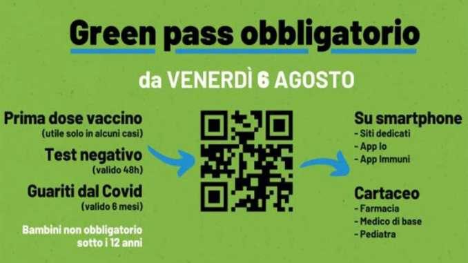 Green pass obbligatorio, come si utilizza
